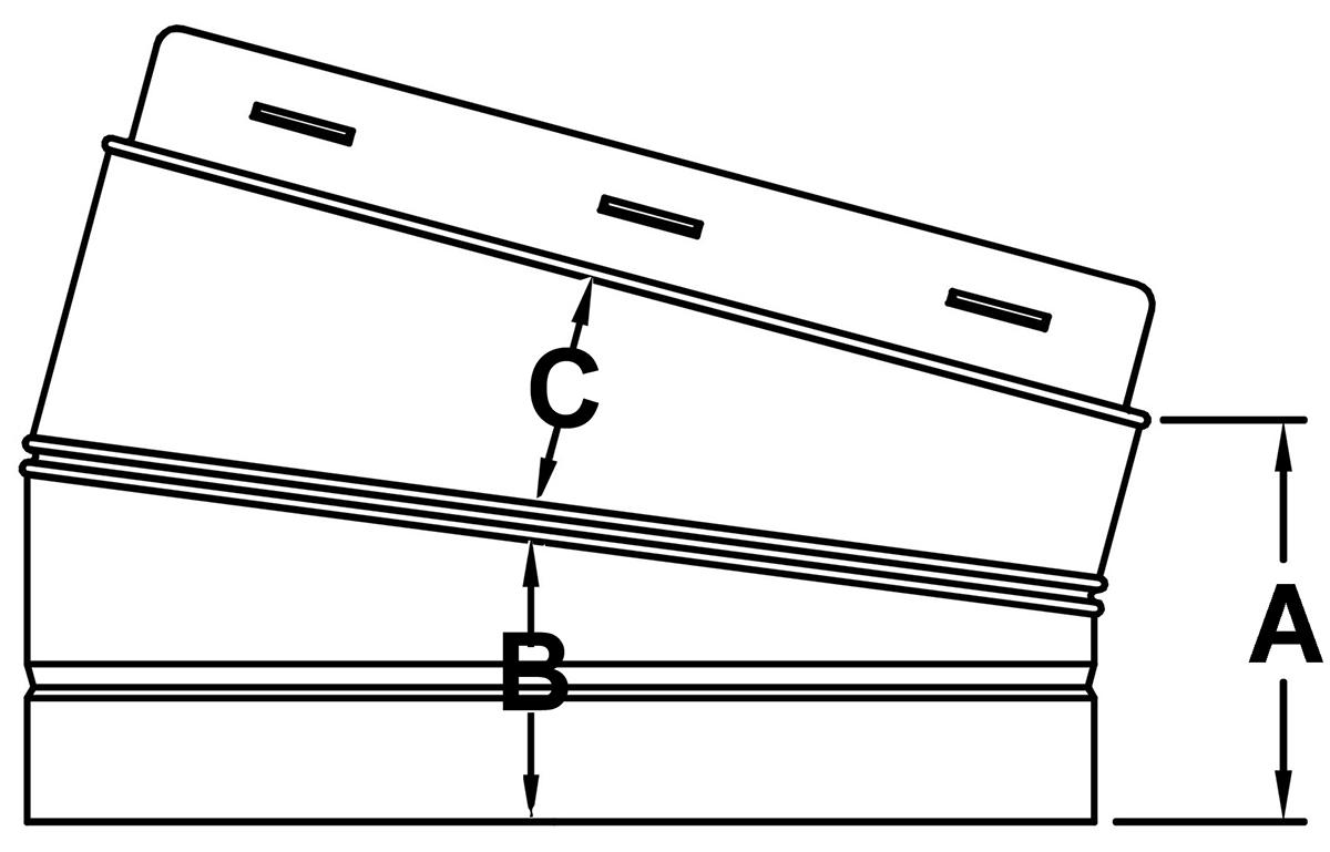 Submittals Amp Specs Amerivent
