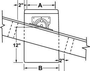 AV_TLCRS_Roof Support 10-14 inch