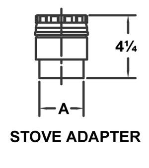 AV_PSV-SA_PV Stove Adapter drawing